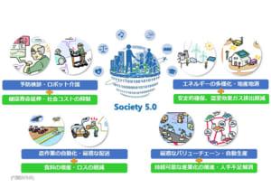 Society 5.0 - 科学技術政策 - 内閣府Webサイトより説明図