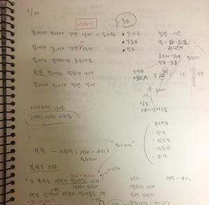 詩の授業のノート